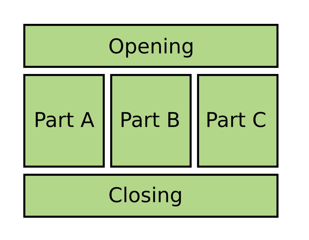 making speech structure for your speech